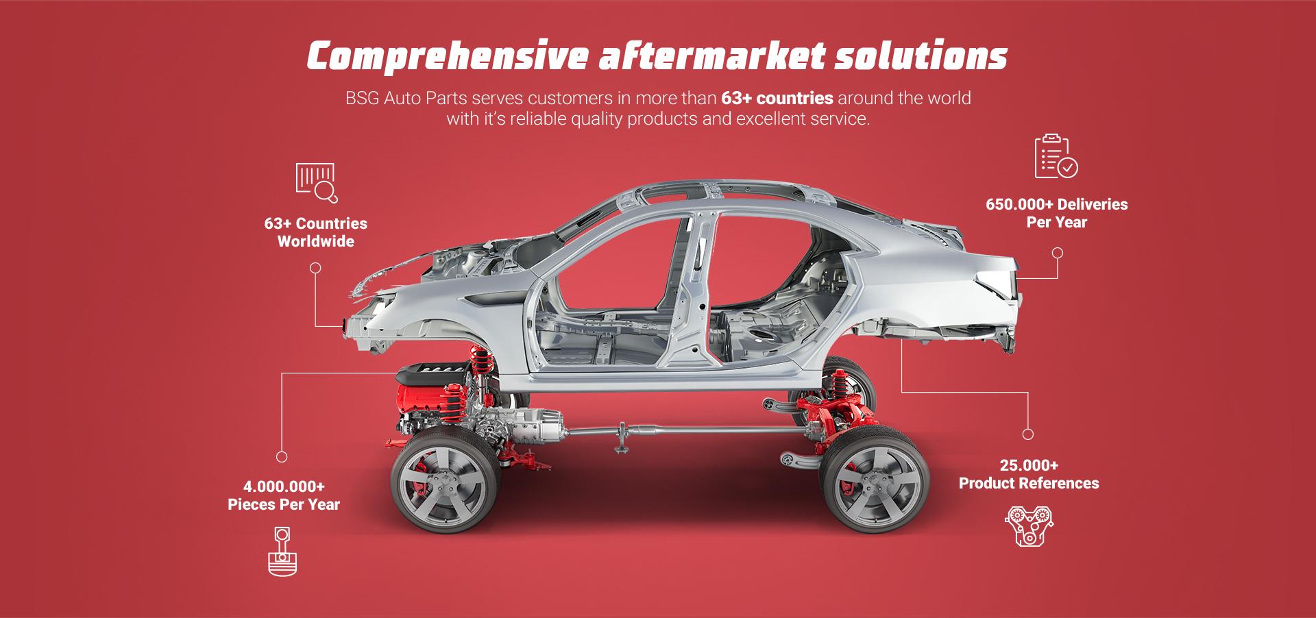 BSG Auto Parts -